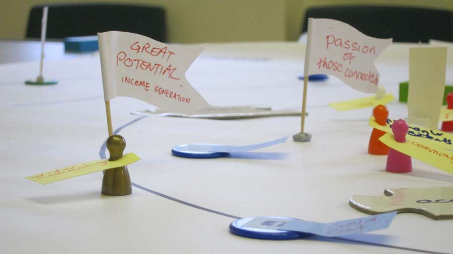 Creative Citizens Asset Mapping workshop