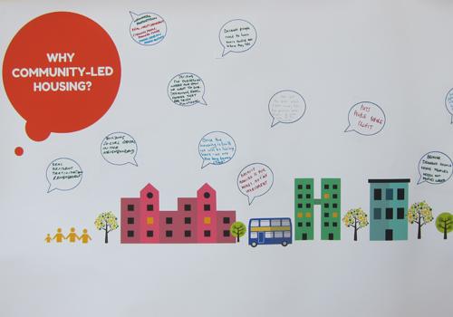 1466-why-community-led-housing