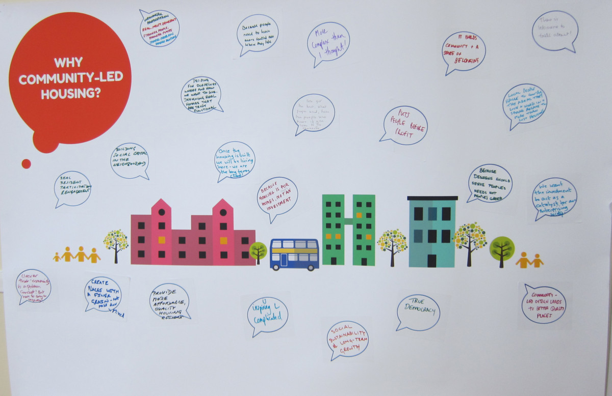 Attendees views on community-led housing