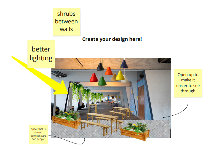 Work developed in the creative task using Miro.