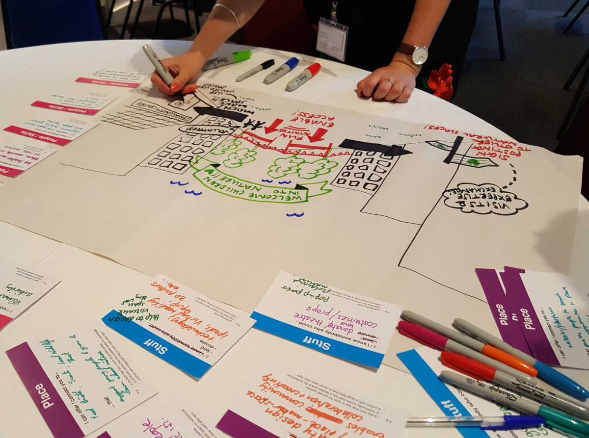 Cross-pollination at the Arts and Humanities Research Council event Co-Creating Cities & Communities (Bristol, 2017)