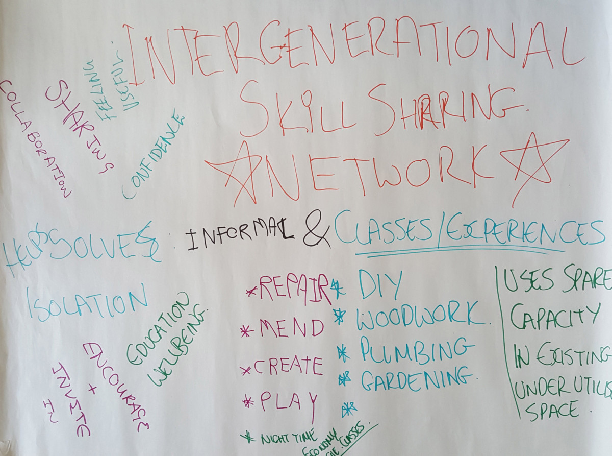 Ideas generation at the Future of London Placemaking Conference (2017)