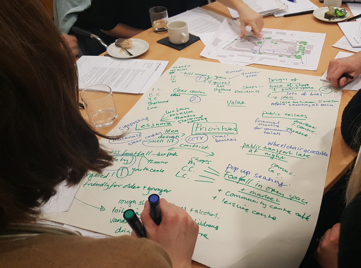 Mapping shared interests and concerns